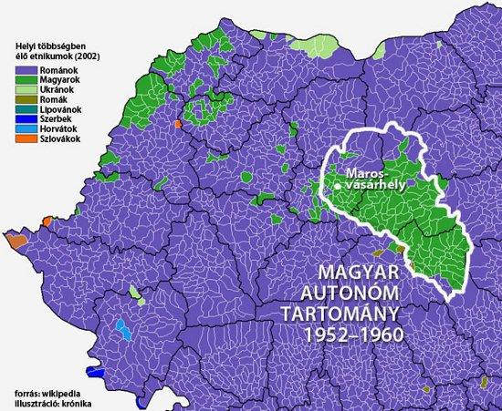 magyarok Romániában